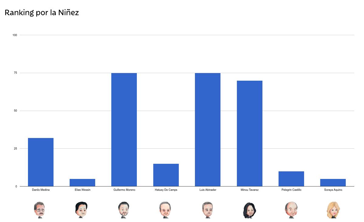 candidatos2.jpg