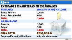 info-escandalo-financiera