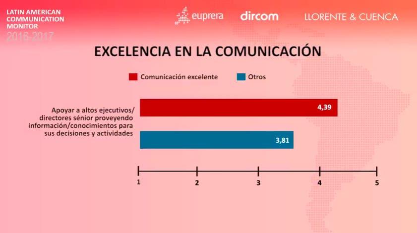 9-excelencia-en-la-comunicacion