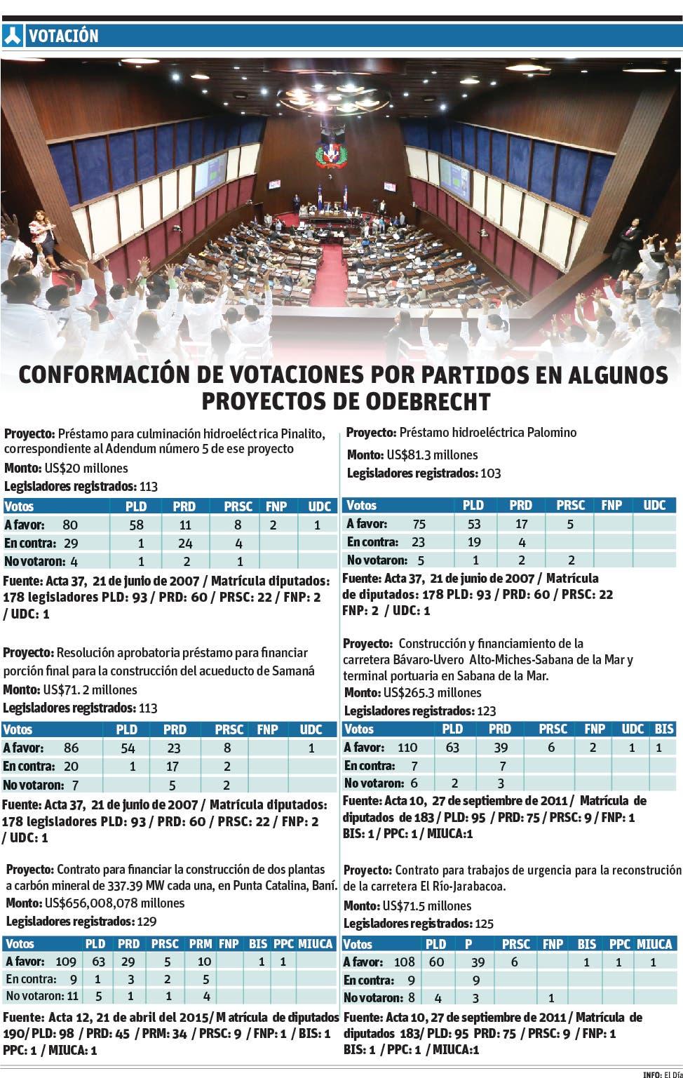 info-conformacion-voto