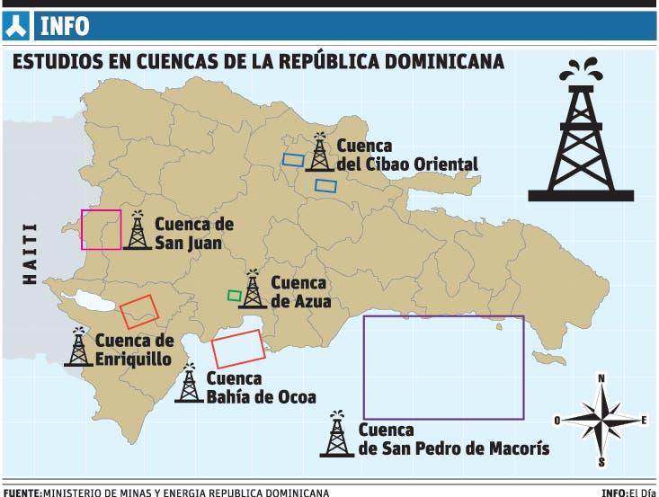 info-cuencas-en-rd