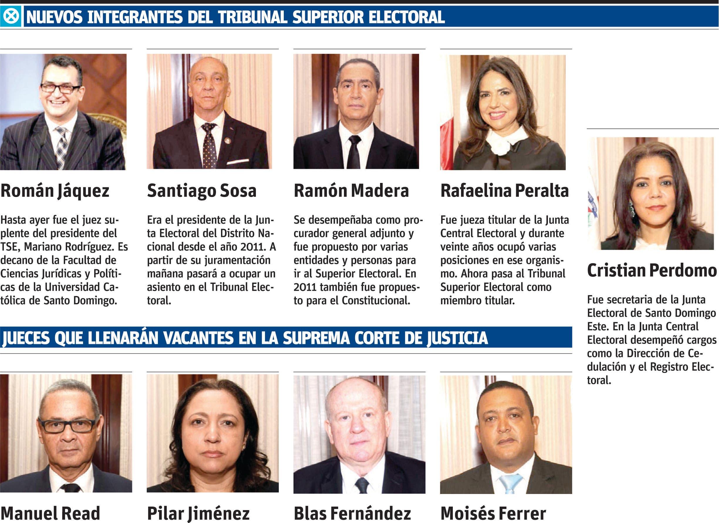 Román Jáquez, de suplente a presidente del Tribunal Electoral