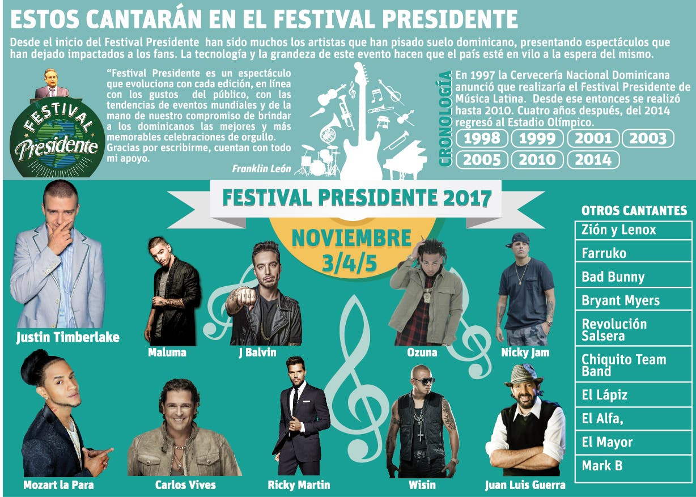 http://eldia.com.do/wp-content/uploads/2017/07/info-FESTIVAL-PRESIDENTE-17.jpg
