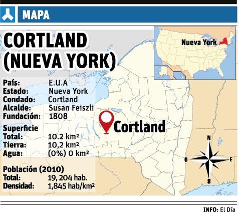 info-mapa-cortland