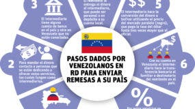 info-venezuela-vive-rd