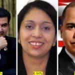 Mayoría dominicanos Alto Manhattan apoyan reelección concejal Ydanis Rodríguez.