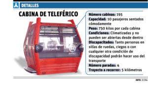 info-cabina-teleferico
