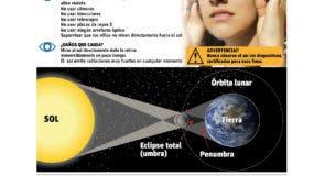 info-eclipse-solar-2017