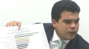Wellington Arnaud reclama transparencia de parte del Gobierno.