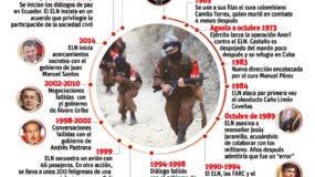 info-liberacion-colombia