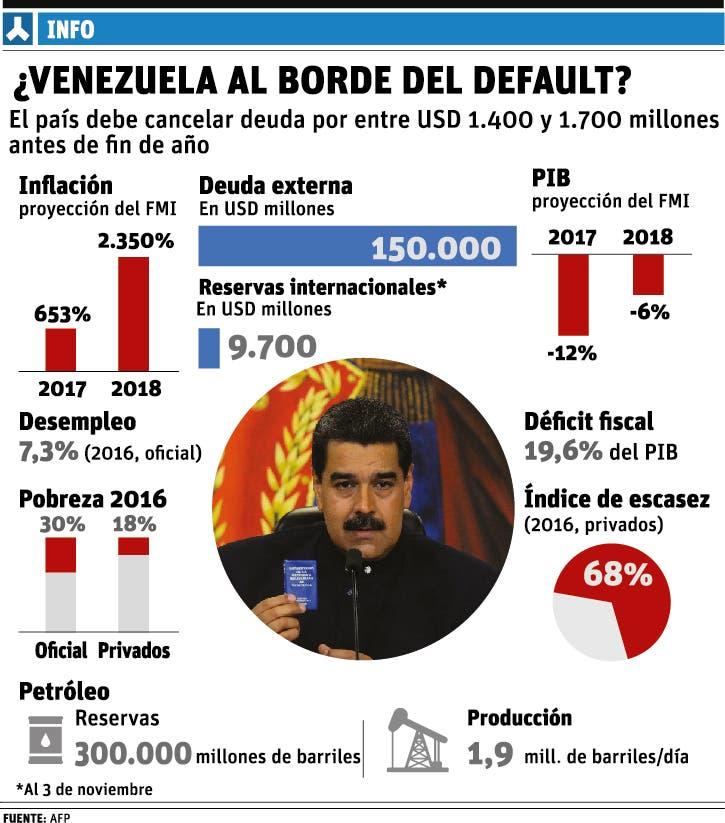 info-venezuela-deafaut