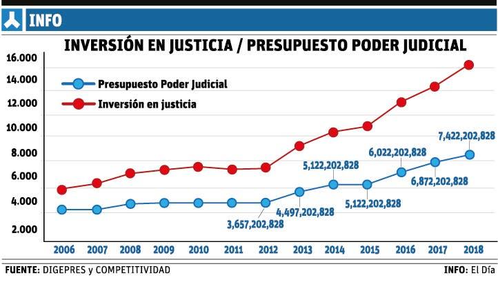 info-poder-judicial