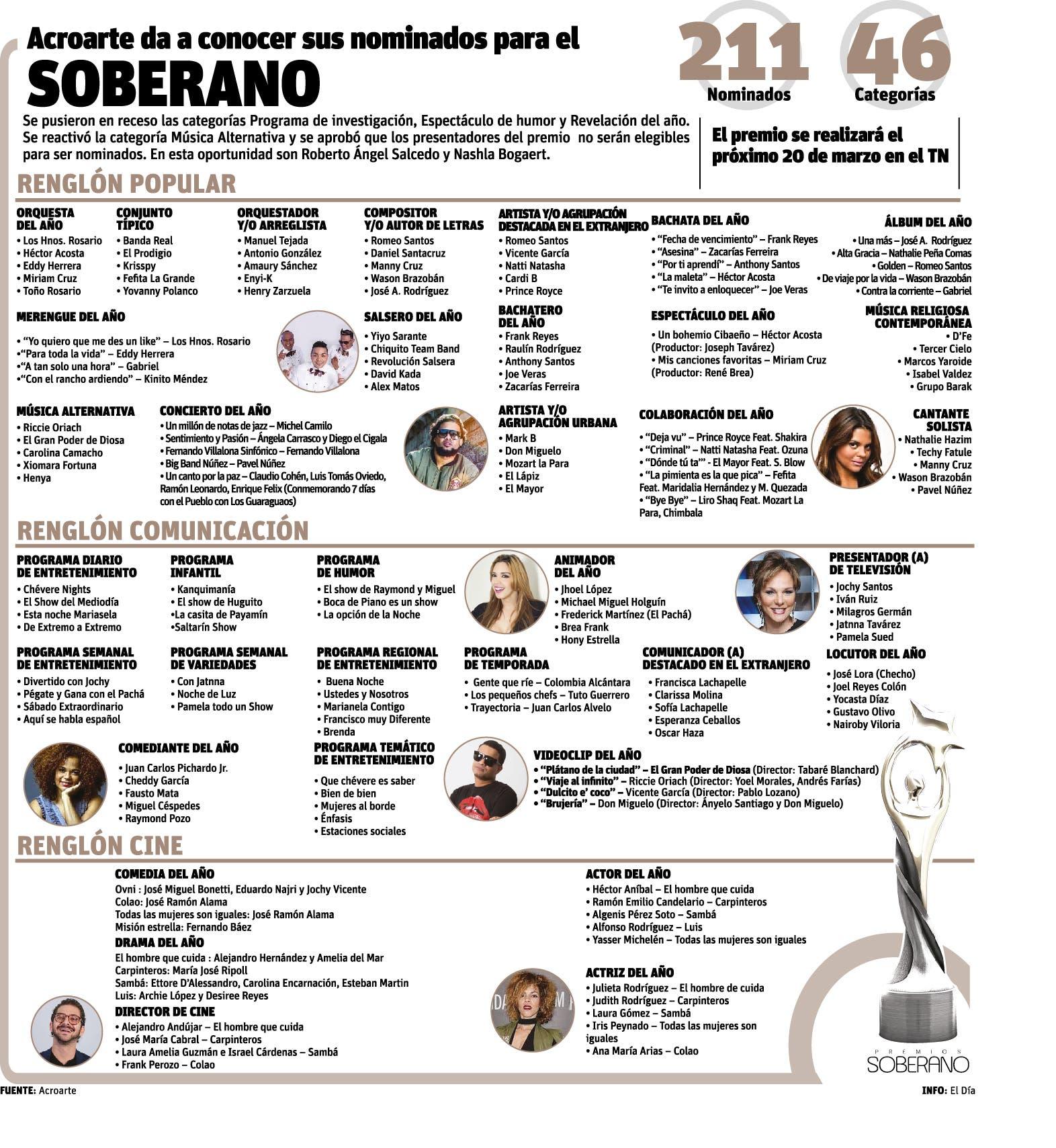 info-soberanos-nominados-18