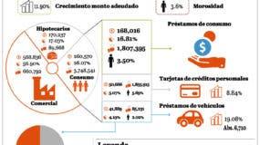 info-crecimiento-deuda-etc