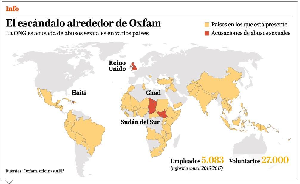 info-escandalo-oxfam