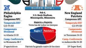 info-super-bowl-18