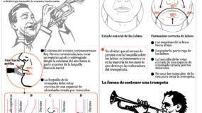 info-trompeta