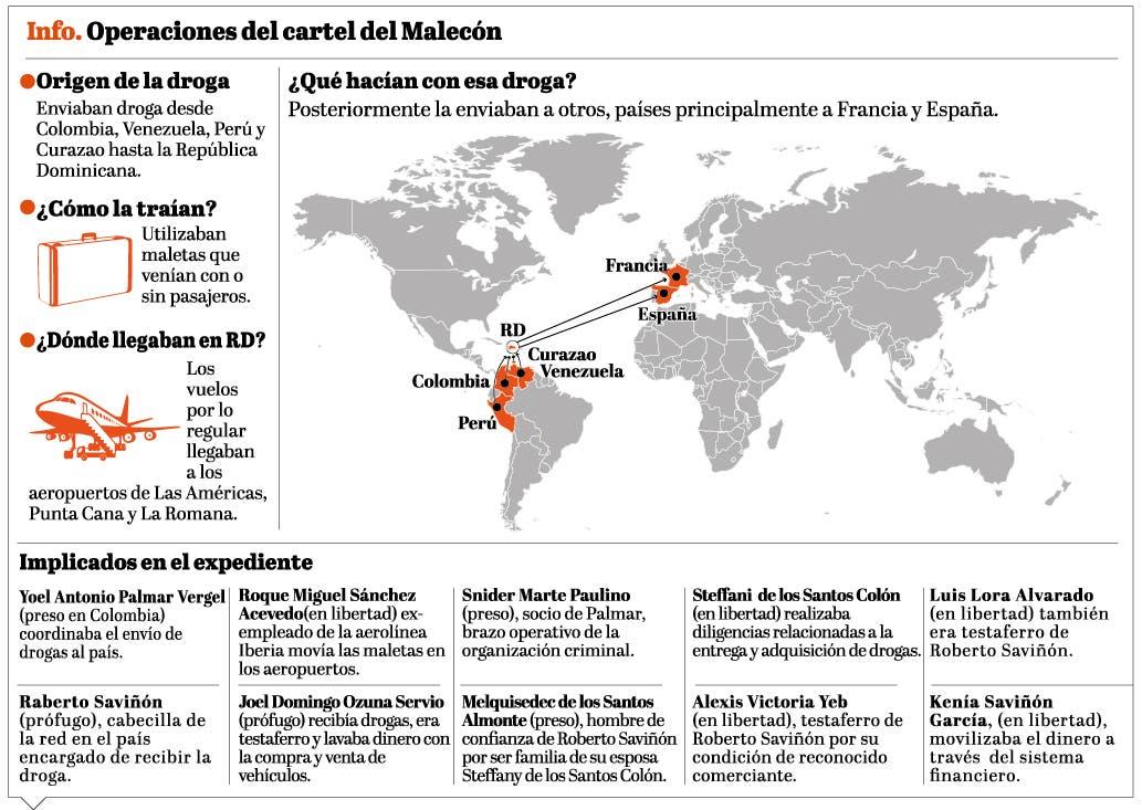 info-cartel-del-malecon