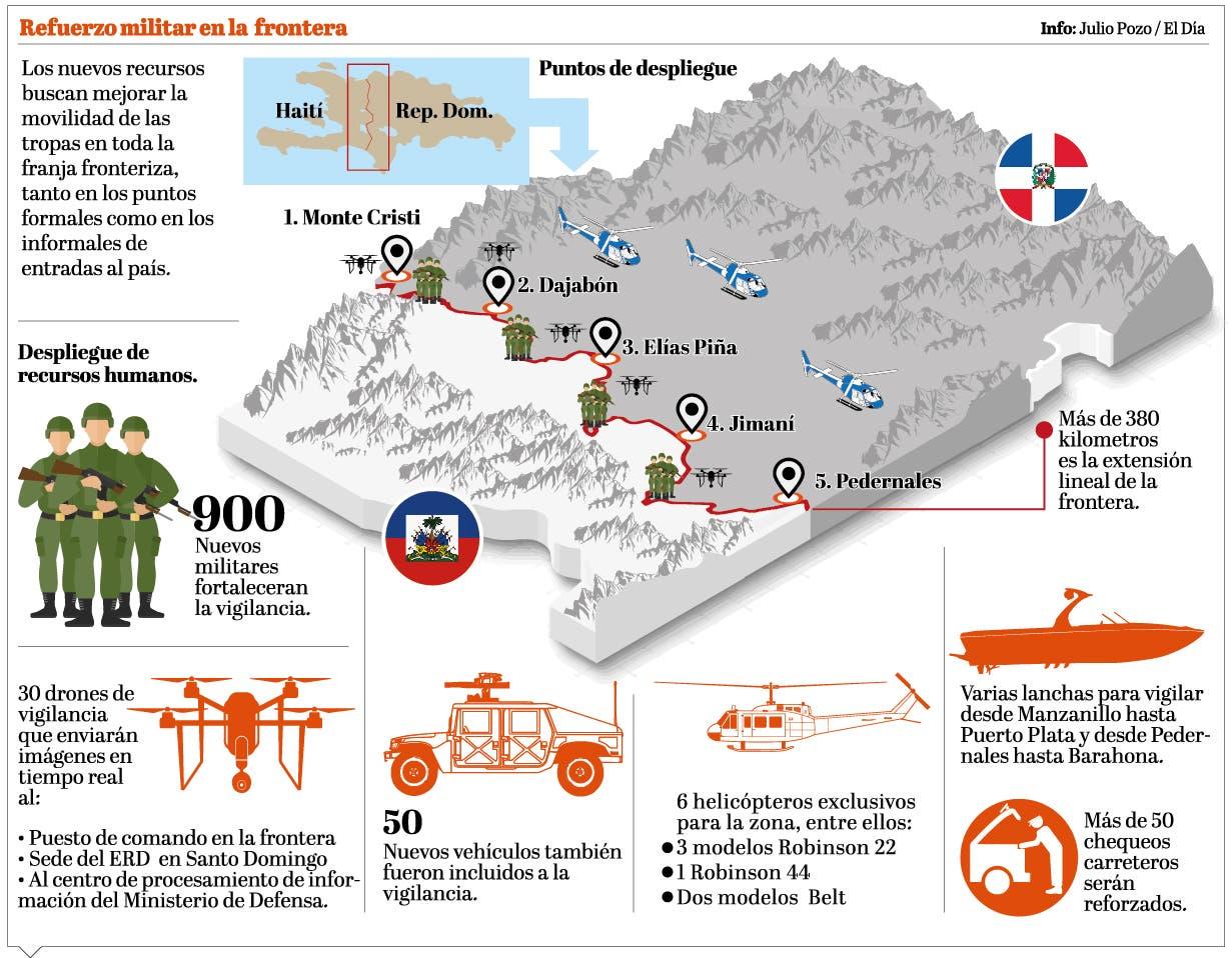info-frontera-rd-y-haiti
