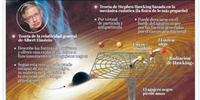 info-hawking-teoria