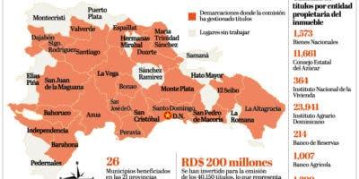 info-titulos-en-provincias