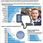 info-escanadalo-facebook