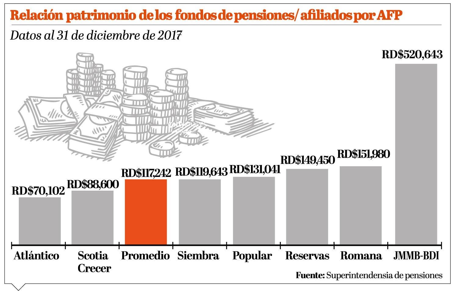 info-fondo-de-pensiones