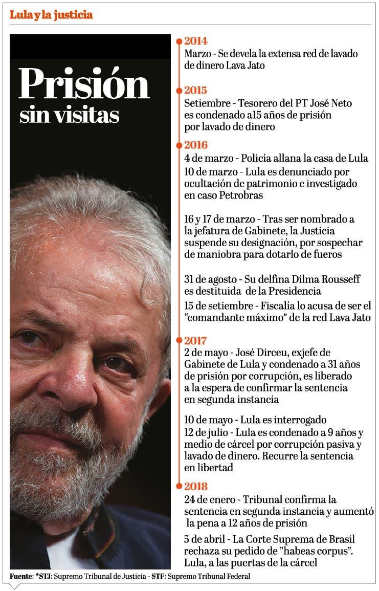 info-lula-justicia