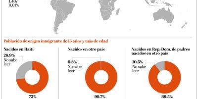 info-migracion