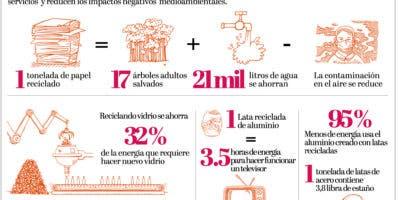 info-reciclaje