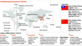 info-relaciones-paises-taiwan