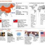 info-relaciones-paises-taiwan-ii