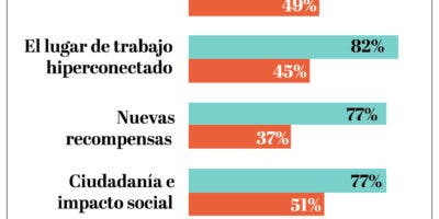 info-tendencias-capital