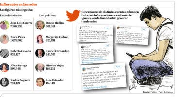 info-tendencias-twitter