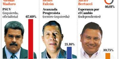 info-elecciones-venezuela