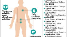 info-furosemida