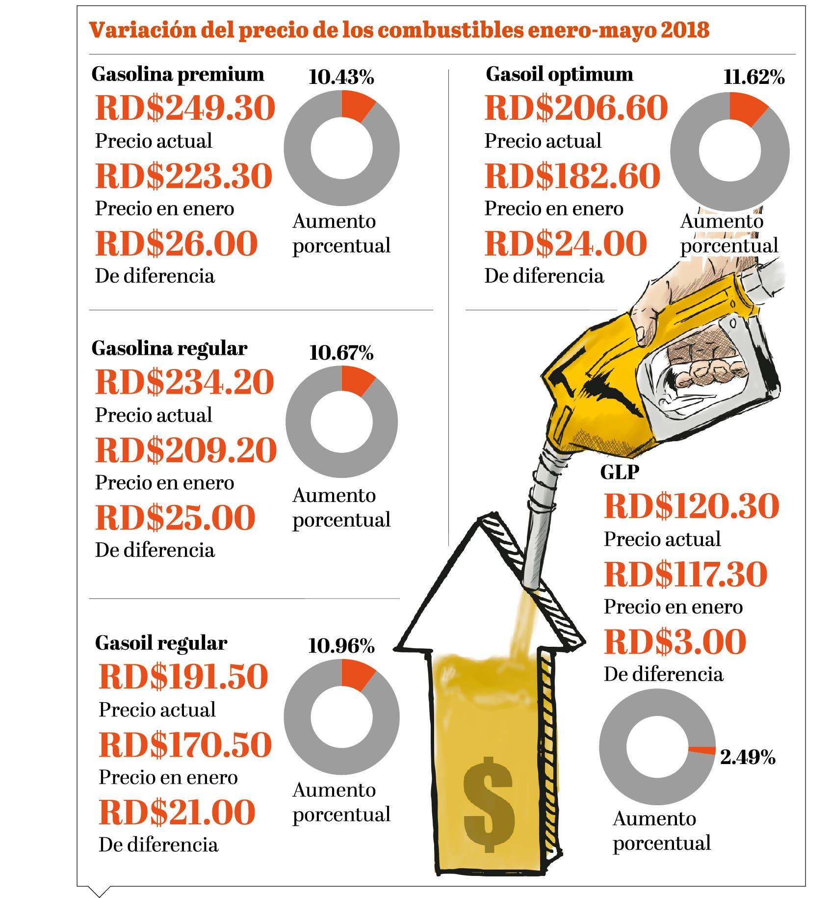 info-precio-combustible