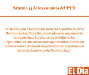 articulo-34-y-29-del-comite-politico-del-pld-1