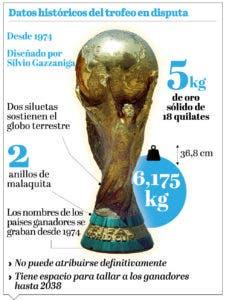 info-trofeo-mundial