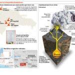 info-volcanes-en-rd
