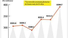 info-deuda-total