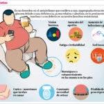 info-diabetes