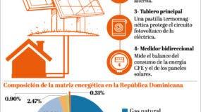 info-matriz-energetica