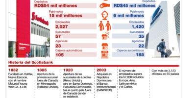 info-bancos-comparacion