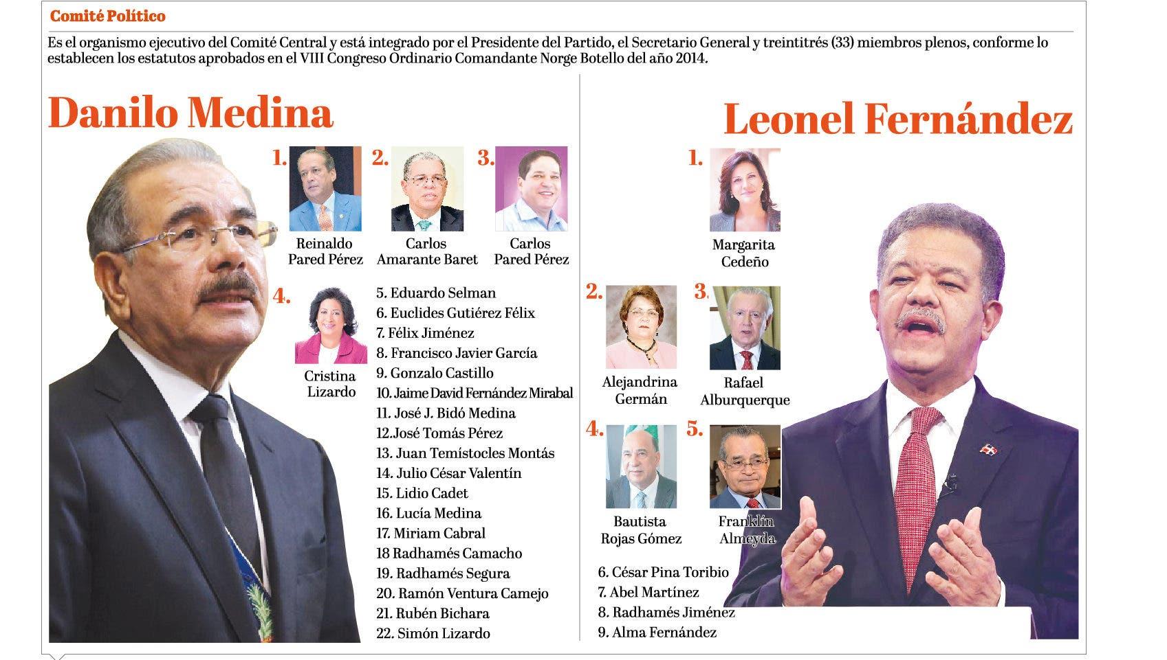 info-comite-politico-ii