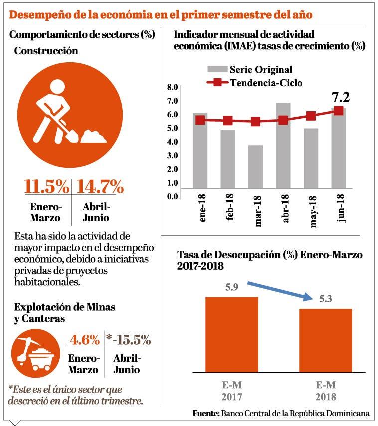 info-indicador-economia