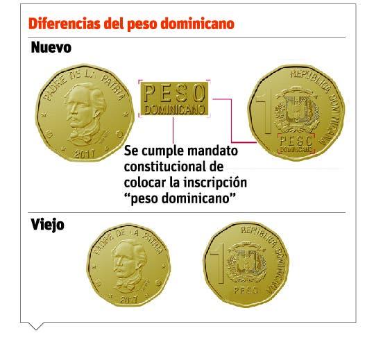 info-nuevo-peso-rd