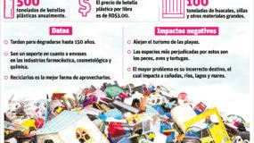 info-plasticos