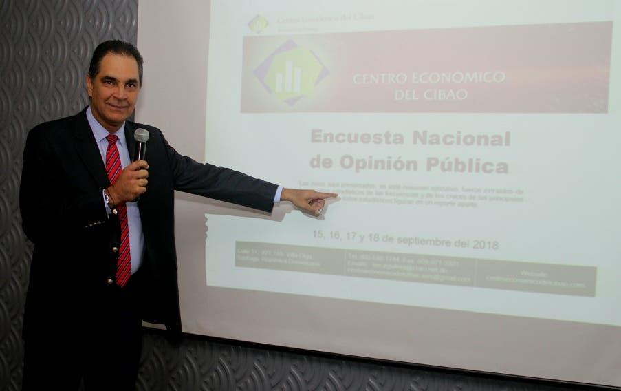 La presentación de hoy fue hecha por el doctor Santiago Hazim, presidente de Ola Sector Externo, quien informó que el estudio fue auspiciado por empresarios colaboradores de esa entidad.