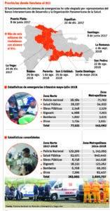 info-911-provincias